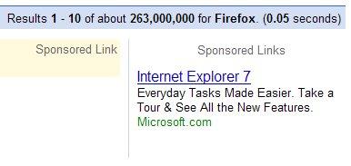 Microsoft Adwords Campaign