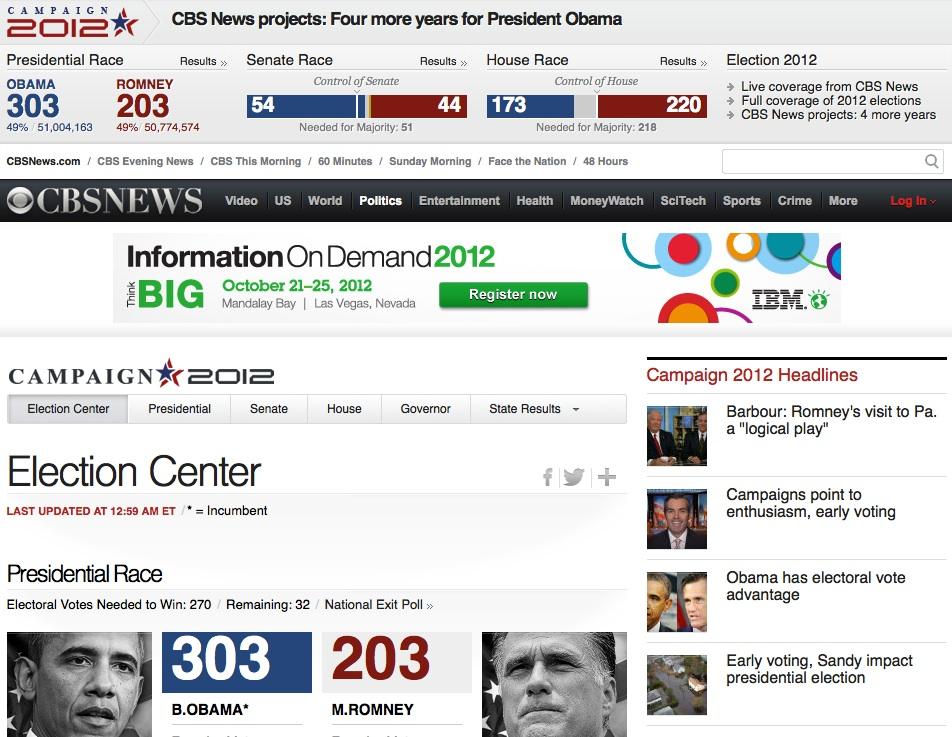 cbsnews.com 2012 Election