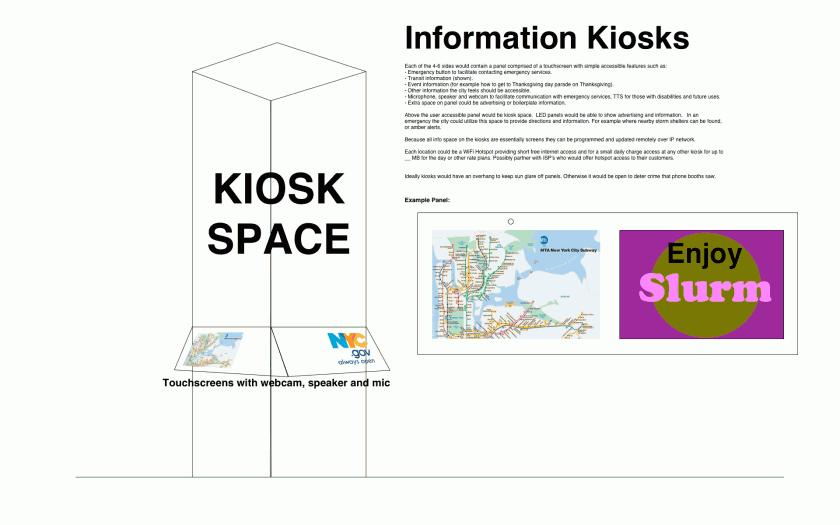 NYC Kiosk